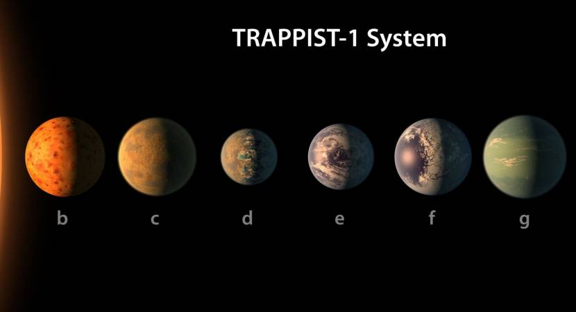 TRAPPIST-1 planets could hold more water than Earth's oceans