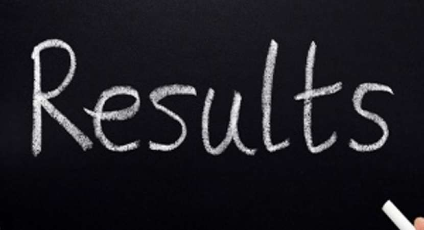 WBCHSE Class 12th HS Result 2018 declared at wbchse.nic.in; Check here