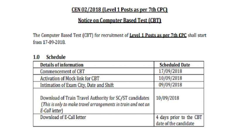 Download RRB Group D admit card today; check link for mock test